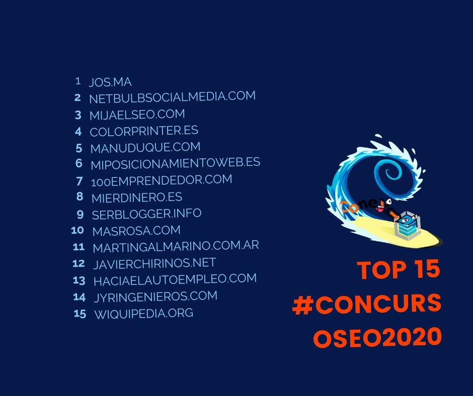 Top15 del concurso guerrero del seo